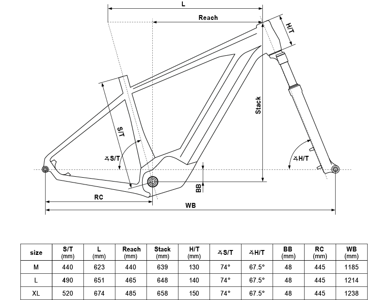 velikost rámu - geometrie KELLYS TYGON 10 barva ČERVENÁ