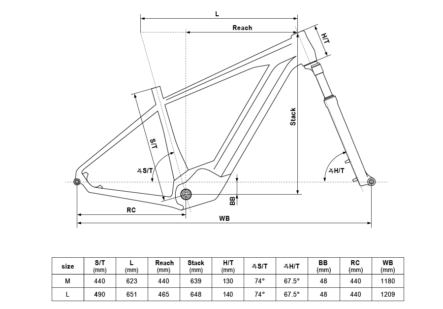 velikost rámu - geometrie KELLYS TYGON 50 barva ČERVENÁ